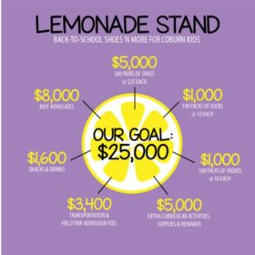 Lemonade Stand: Downtown